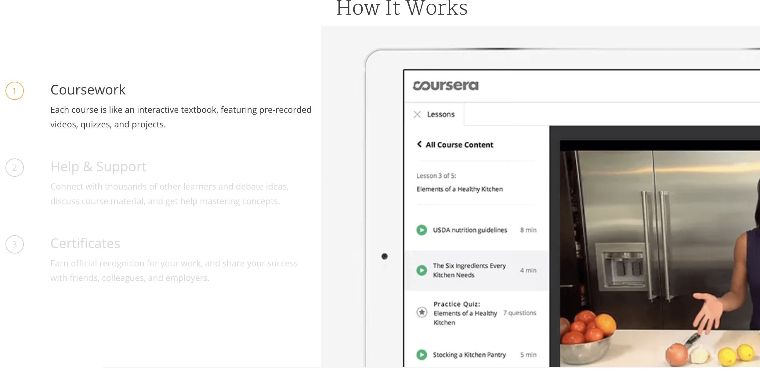 How it works section on Coursera's website